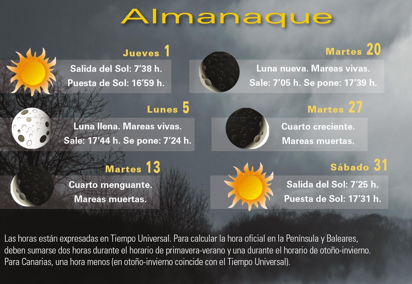Almanaque Enero