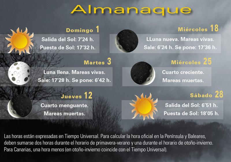 Almanaque Febrero