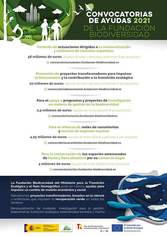 Casi noventa millones de euros en ayudas a proyectos para la recuperación verde